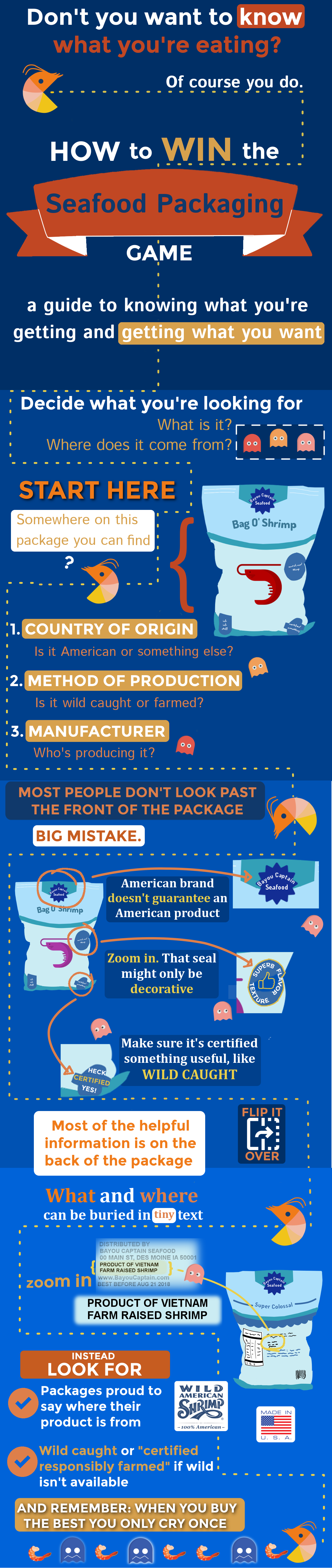 Labeling Infographic